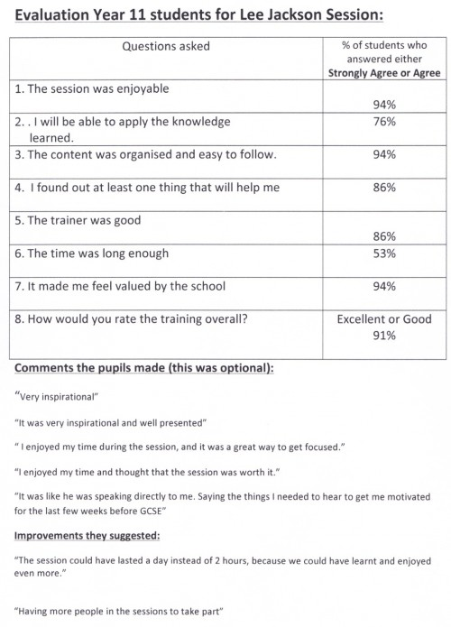 Scan of Feedback for School speaker Lee Jackson Y11 jpg